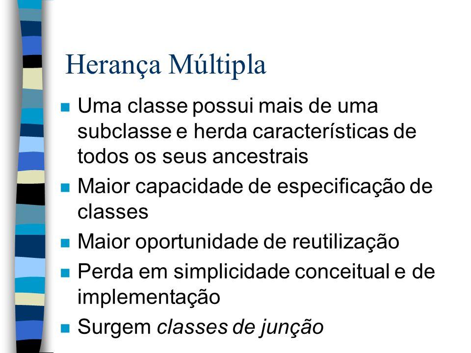 Herança Múltipla n Uma classe possui mais de uma subclasse e herda características de todos os seus ancestrais n Maior capacidade de especificação de