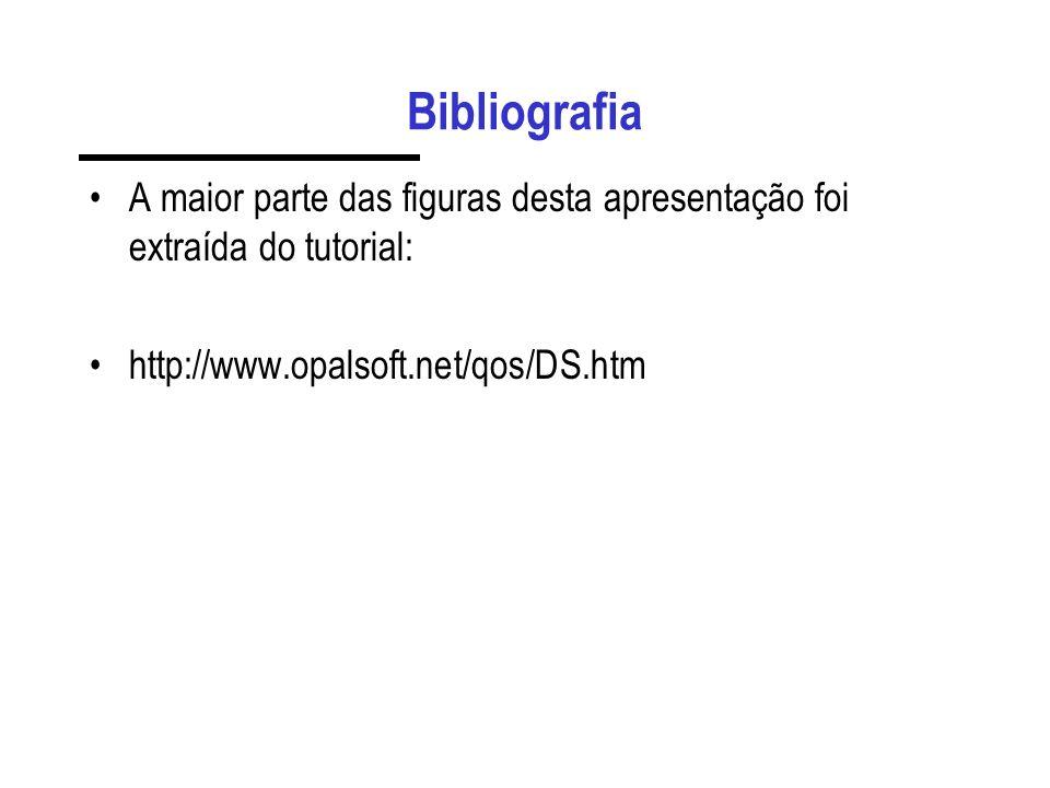 Bibliografia A maior parte das figuras desta apresentação foi extraída do tutorial: http://www.opalsoft.net/qos/DS.htm