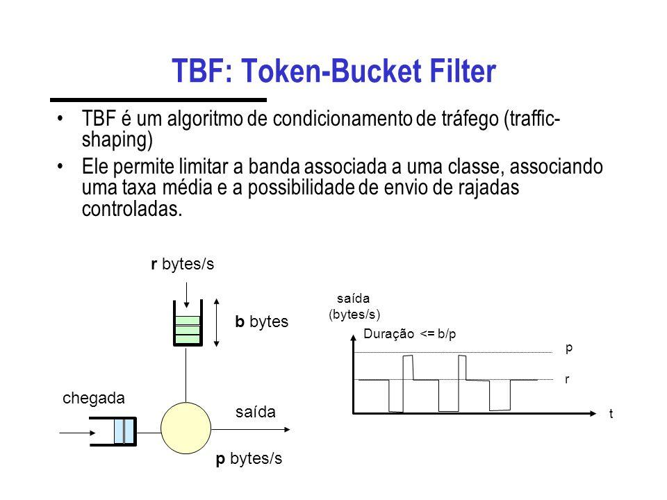 TBF: Token-Bucket Filter TBF é um algoritmo de condicionamento de tráfego (traffic- shaping) Ele permite limitar a banda associada a uma classe, associando uma taxa média e a possibilidade de envio de rajadas controladas.