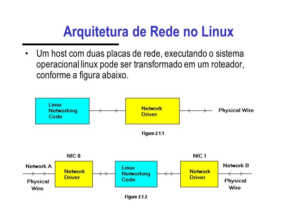 Arquitetura de Rede no Linux Um host com duas placas de rede, executando o sistema operacional linux pode ser transformado em um roteador, conforme a