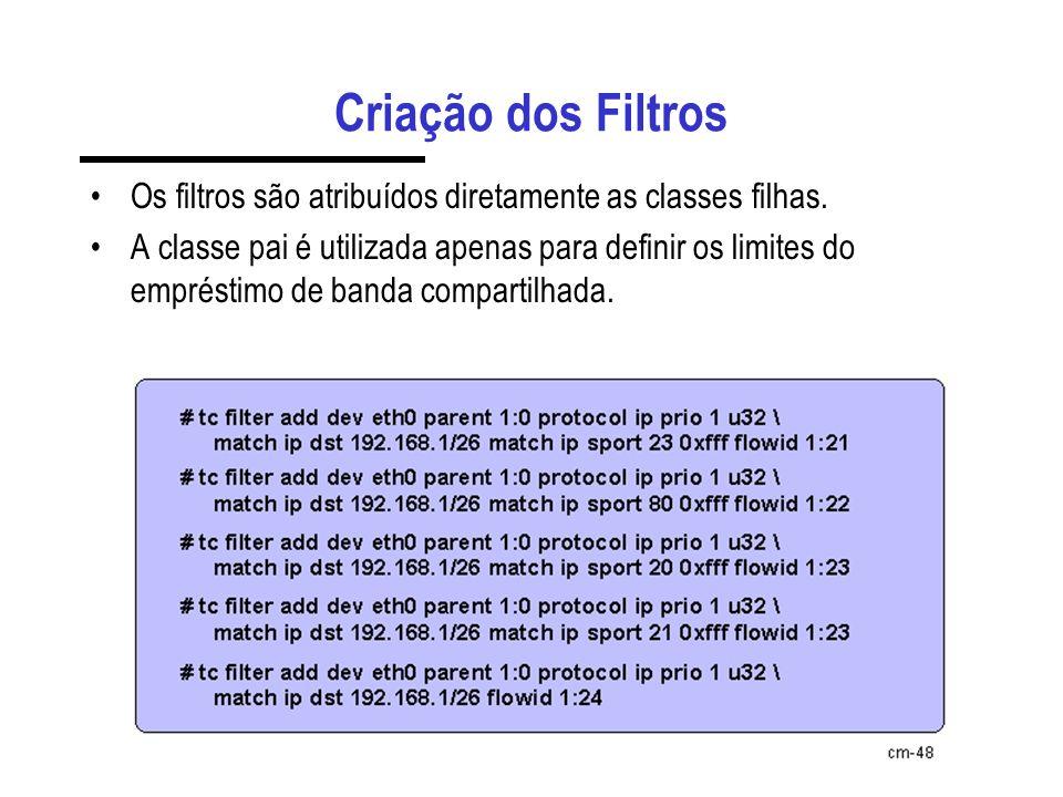 Criação dos Filtros Os filtros são atribuídos diretamente as classes filhas. A classe pai é utilizada apenas para definir os limites do empréstimo de