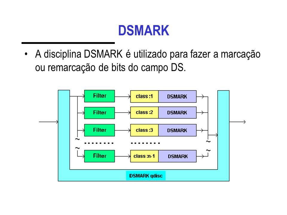 DSMARK A disciplina DSMARK é utilizado para fazer a marcação ou remarcação de bits do campo DS.