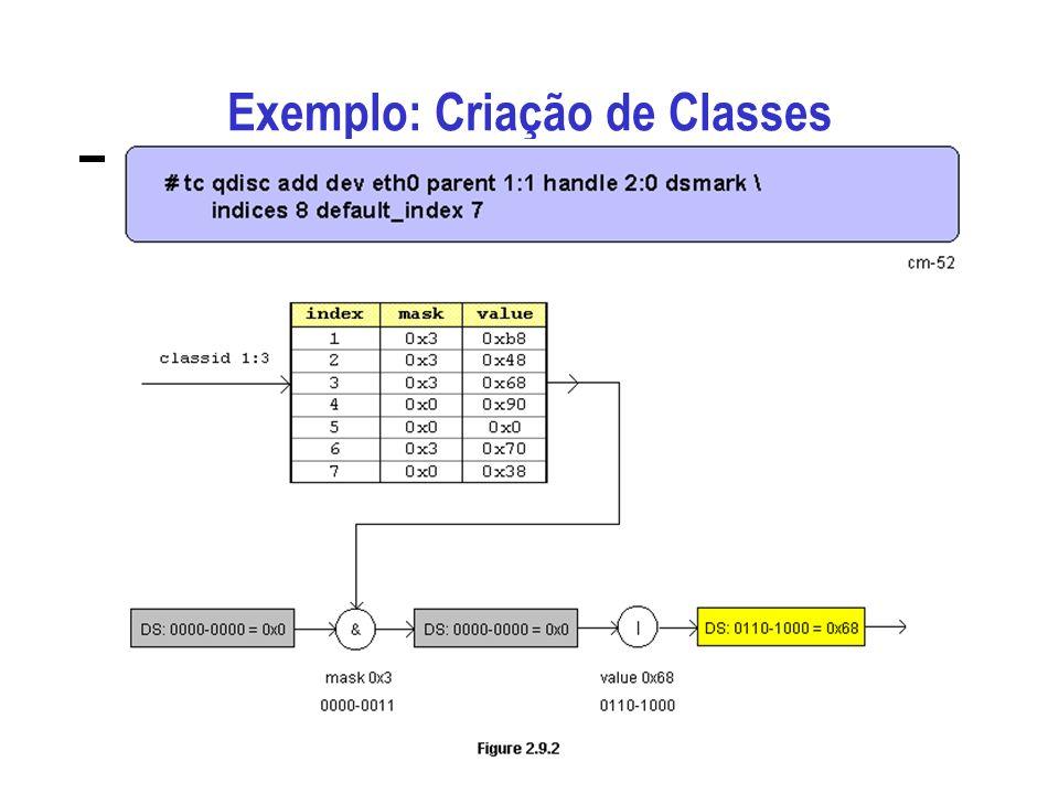 Exemplo: Criação de Classes