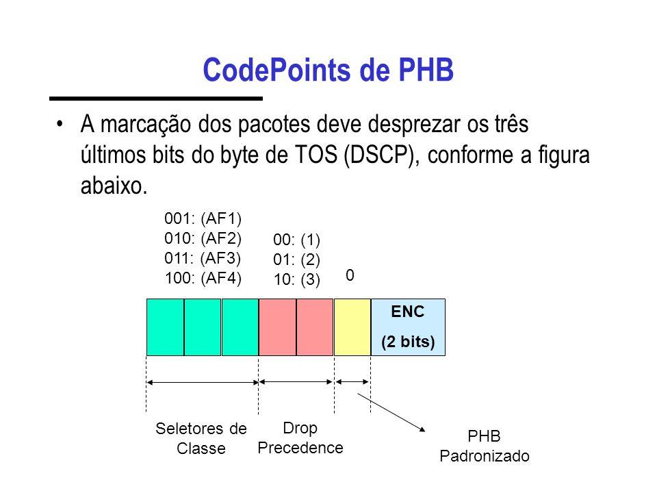 CodePoints de PHB A marcação dos pacotes deve desprezar os três últimos bits do byte de TOS (DSCP), conforme a figura abaixo. ENC (2 bits) Seletores d
