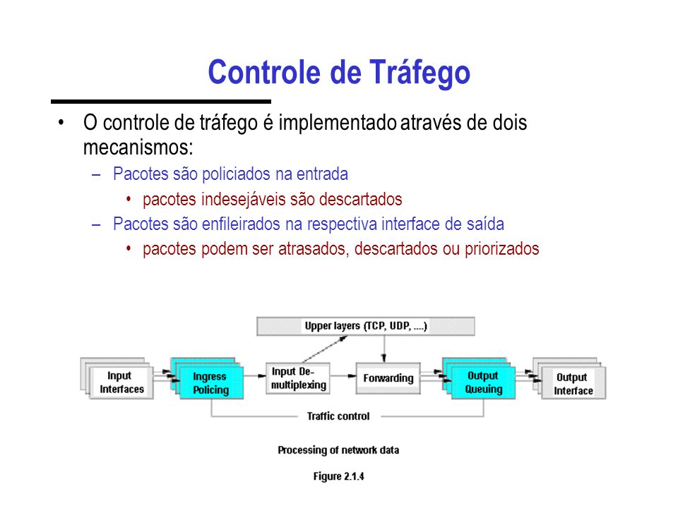 Controle de Tráfego O controle de tráfego é implementado através de dois mecanismos: –Pacotes são policiados na entrada pacotes indesejáveis são descartados –Pacotes são enfileirados na respectiva interface de saída pacotes podem ser atrasados, descartados ou priorizados