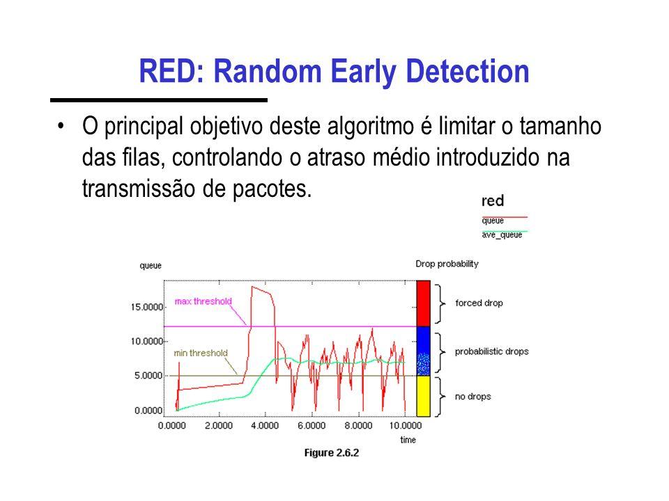 RED: Random Early Detection O principal objetivo deste algoritmo é limitar o tamanho das filas, controlando o atraso médio introduzido na transmissão de pacotes.