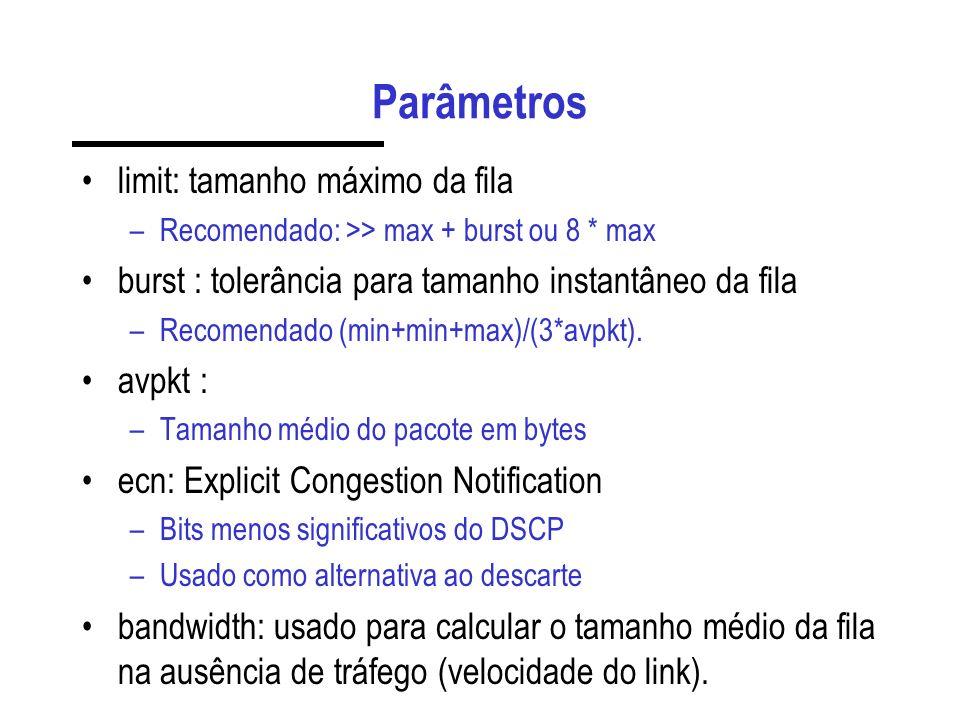 Parâmetros limit: tamanho máximo da fila –Recomendado: >> max + burst ou 8 * max burst : tolerância para tamanho instantâneo da fila –Recomendado (min+min+max)/(3*avpkt).