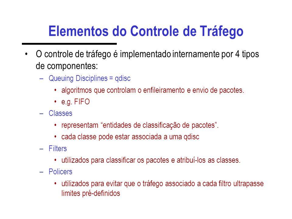 Elementos do Controle de Tráfego O controle de tráfego é implementado internamente por 4 tipos de componentes: –Queuing Disciplines = qdisc algoritmos