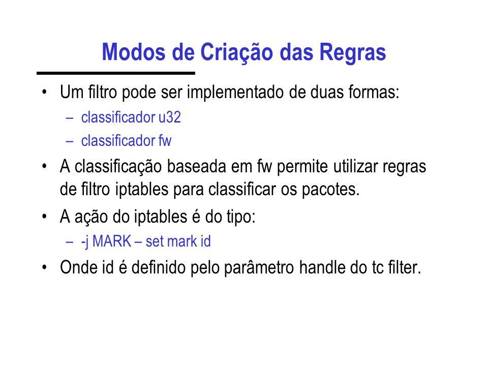 Modos de Criação das Regras Um filtro pode ser implementado de duas formas: –classificador u32 –classificador fw A classificação baseada em fw permite utilizar regras de filtro iptables para classificar os pacotes.