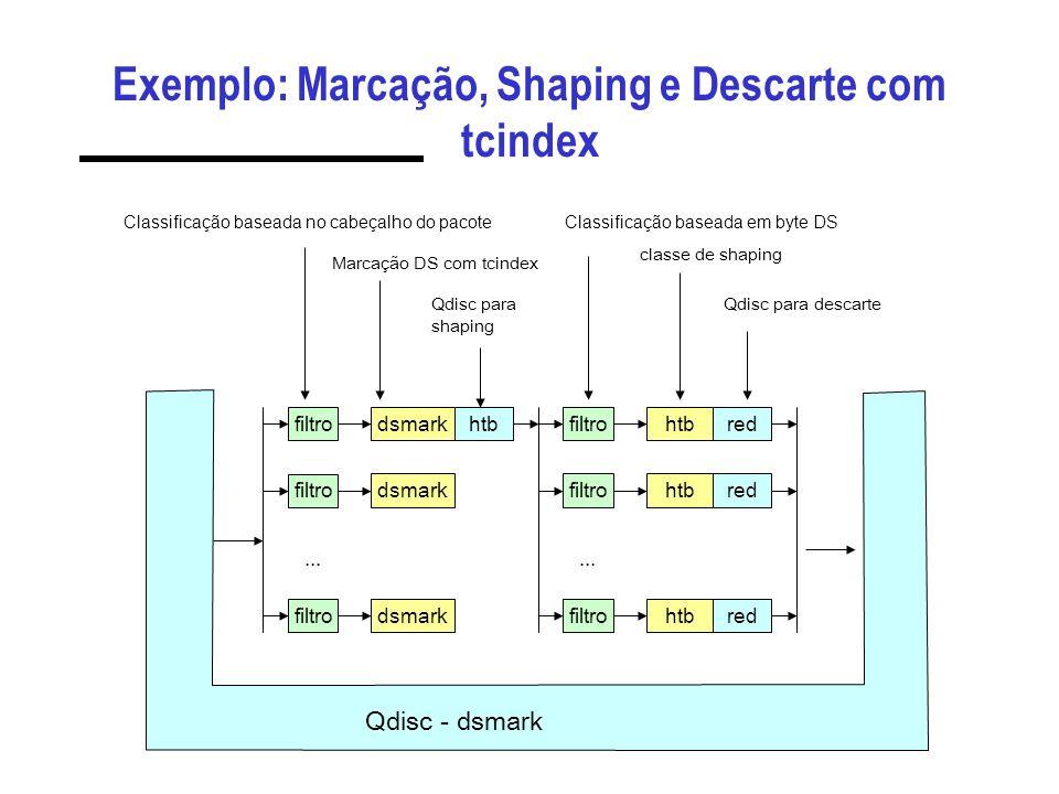 Exemplo: Marcação, Shaping e Descarte com tcindex filtro... dsmark htb Qdisc - dsmark htb red Marcação DS com tcindex filtro... Classificação baseada