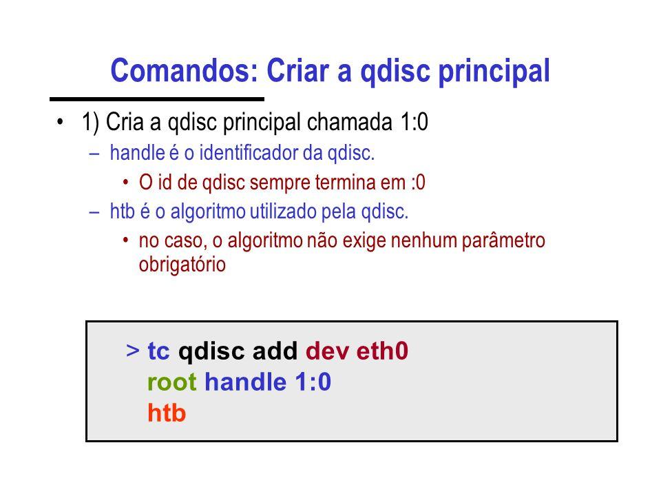 Comandos: Criar a qdisc principal 1) Cria a qdisc principal chamada 1:0 –handle é o identificador da qdisc. O id de qdisc sempre termina em :0 –htb é