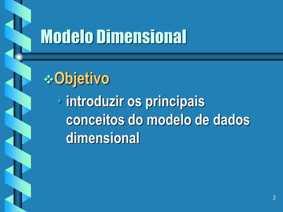 2 Modelo Dimensional Objetivo Objetivo introduzir os principais conceitos do modelo de dados dimensional introduzir os principais conceitos do modelo de dados dimensional