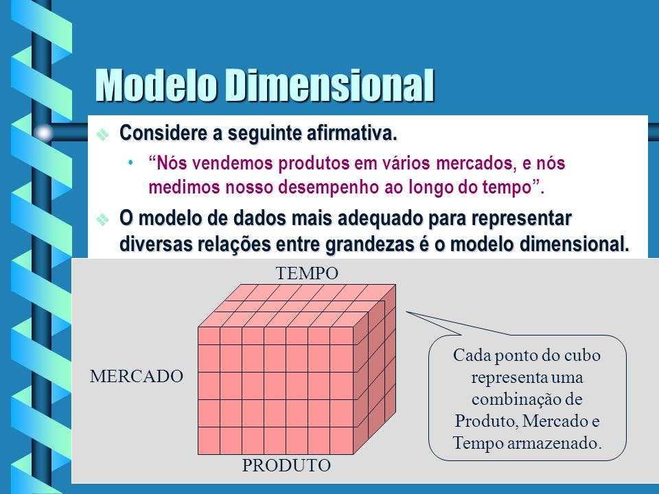 2 Modelo Dimensional Objetivo Objetivo introduzir os principais conceitos do modelo de dados dimensional introduzir os principais conceitos do modelo