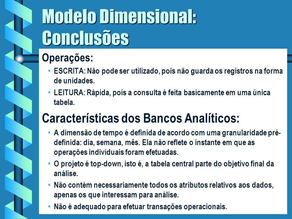 5 Modelo Dimensional: Conclusões Operações: ESCRITA: Não pode ser utilizado, pois não guarda os registros na forma de unidades.
