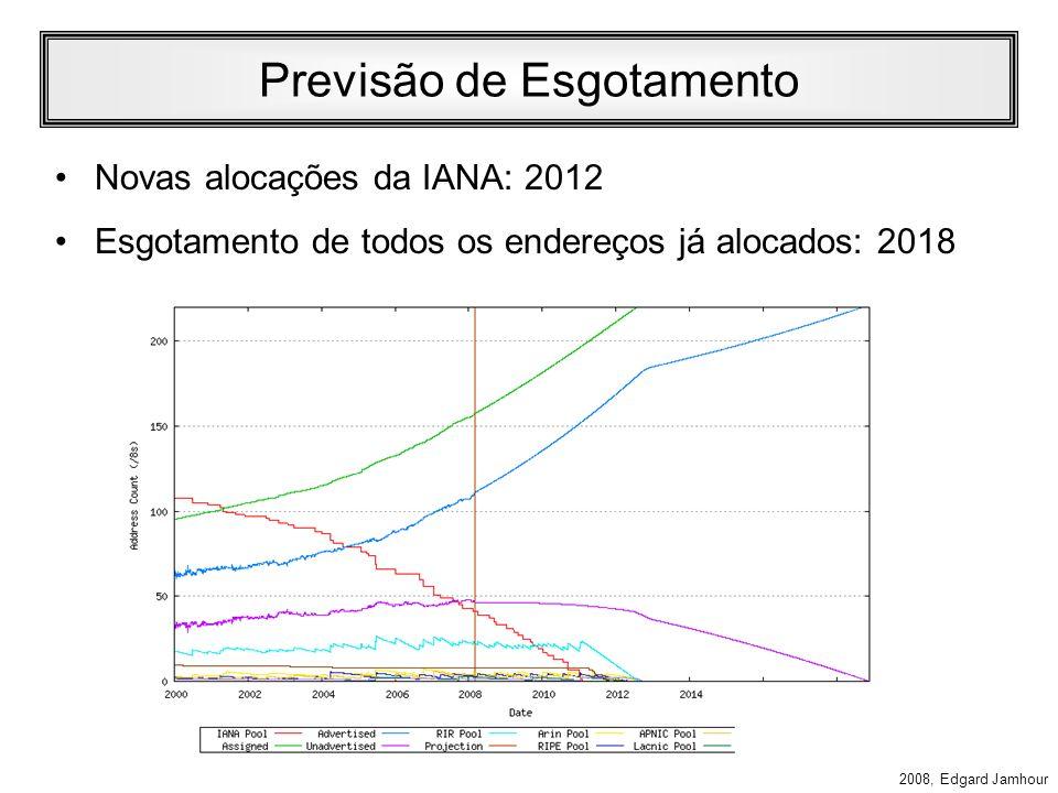 2008, Edgard Jamhour Alocação de Endereços IPv6 (www.nro.net)
