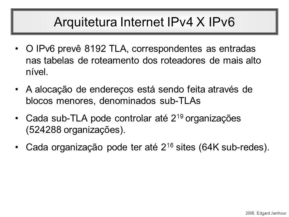2008, Edgard Jamhour TLA ID NLA IDSLA ID Interface ID 313 191664 13 FP 001 Sub -TLA Aggregatable Global Unicast FP: Format Prefix (AGGR) TLA ID: Top L