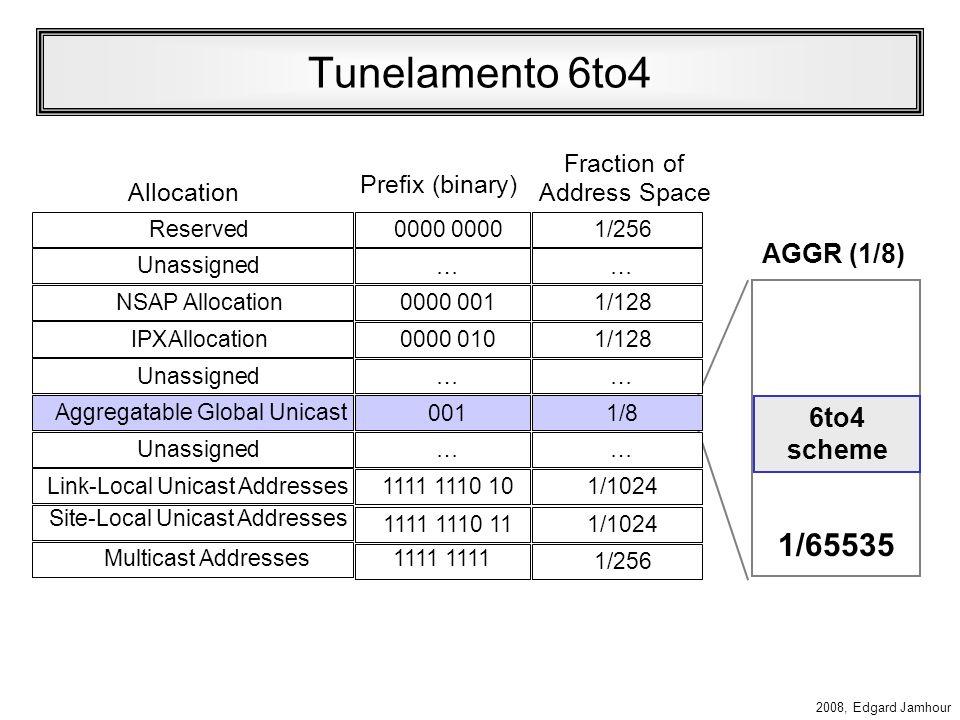 2008, Edgard Jamhour ISATAP ISATAP é um mecanismo para atribuição automática de endereço e configuração automática de túneis que permite que hosts IPv