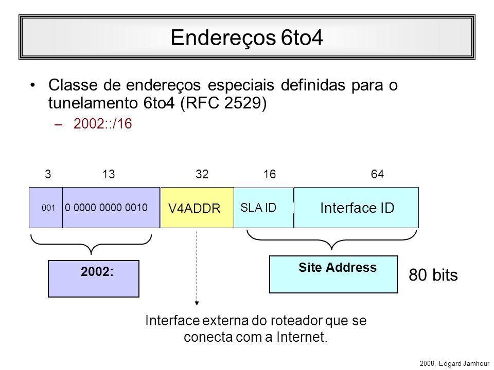2008, Edgard Jamhour 6to4 scheme Tunelamento 6to4 1/65535 AGGR (1/8)