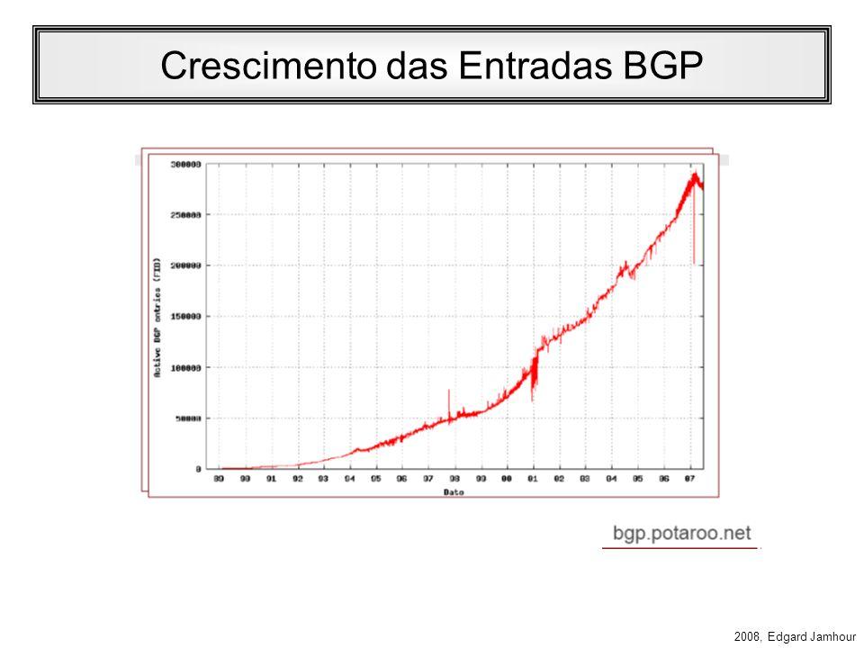 2008, Edgard Jamhour Problemas de Arquitetura IXP Internet Exchange Point ISP A criação do CIDR, provocou grande incremento no número de rotas dos rot