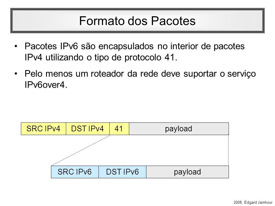 2008, Edgard Jamhour 6over4 Tunneling (Virtual Ethernet) Permite que hosts IPv6 isolados se comunique com roteadores IPv6 através de uma rede IPv4. –R