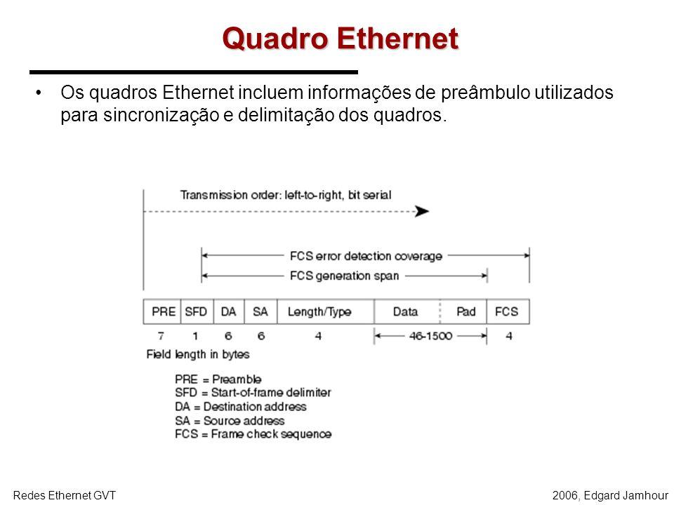 2006, Edgard JamhourRedes Ethernet GVT Padrões IEEE 802.3 A camada de enlace é dividida em 2 sub- camadas –Camada LLC: Logical Link Control –Camada MA