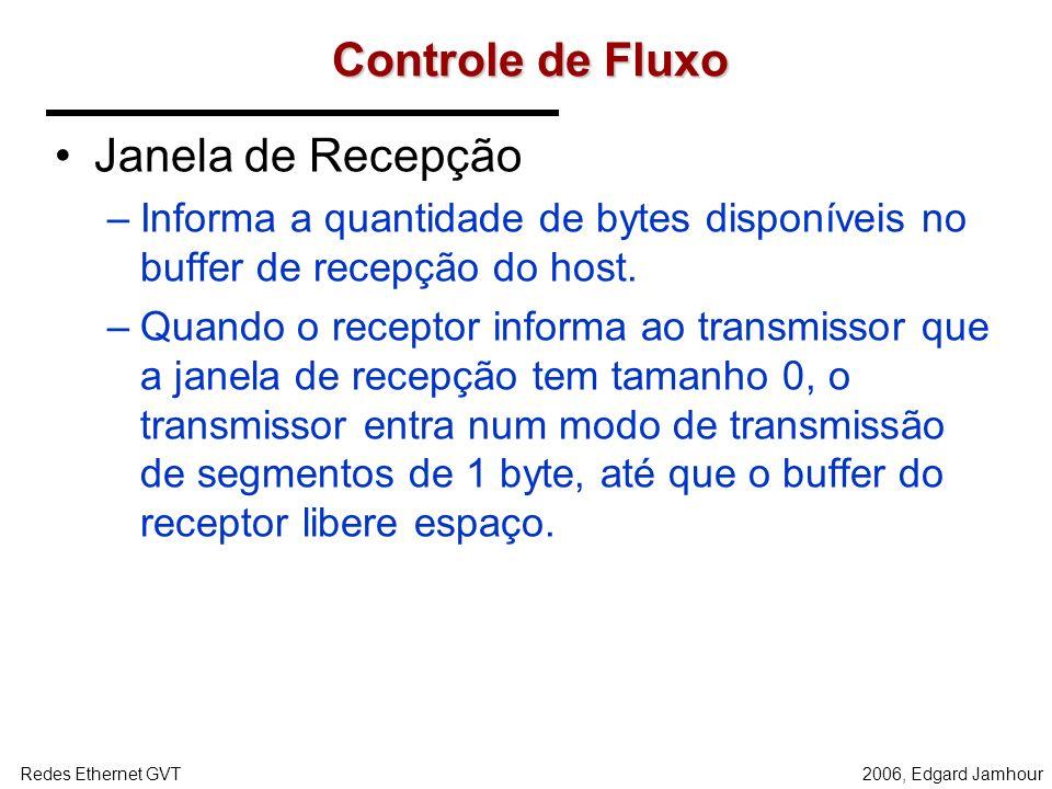 2006, Edgard JamhourRedes Ethernet GVT Recomendações RFC 1122 e 2581 EVENTO Chegada de um segmento na ordem. Chegada de um segmento fora de ordem. Che