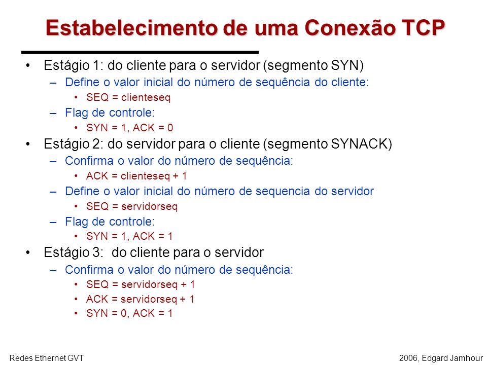 2006, Edgard JamhourRedes Ethernet GVT Controle de Fluxo Janela de Recepção –Informa a quantidade de bytes disponíveis no buffer de recepção do host.