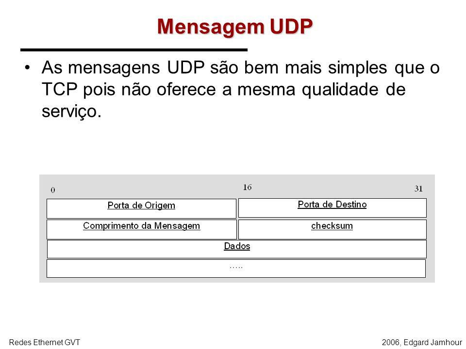 2006, Edgard JamhourRedes Ethernet GVT Protocolo UDP Conceito: Protocolo da camada de transporte que oferece um serviço de comunicação não orientado a