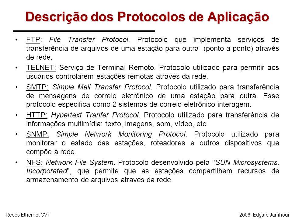 2006, Edgard JamhourRedes Ethernet GVT Protocolos do nível de aplicação. Conceito: Protocolos que disponibilizam serviços padronizados de comunicação,