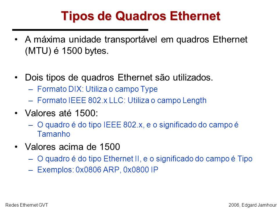2006, Edgard JamhourRedes Ethernet GVT Quadro Ethernet Os quadros Ethernet incluem informações de preâmbulo utilizados para sincronização e delimitaçã