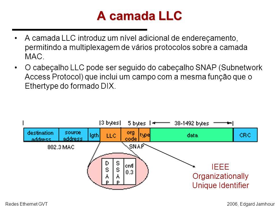 2006, Edgard JamhourRedes Ethernet GVT Tipos de Quadros Ethernet A máxima unidade transportável em quadros Ethernet (MTU) é 1500 bytes. Dois tipos de