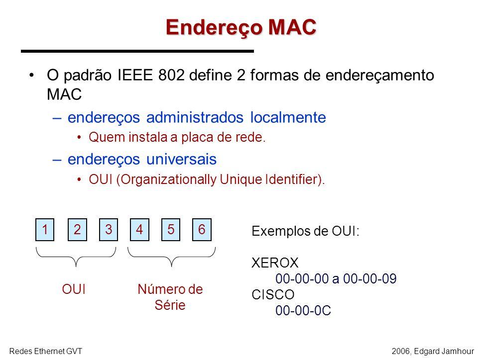 2006, Edgard JamhourRedes Ethernet GVT A camada LLC A camada LLC introduz um nível adicional de endereçamento, permitindo a multiplexagem de vários pr