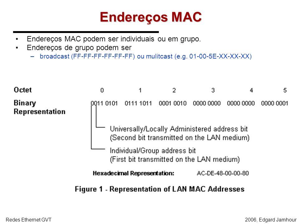 2006, Edgard JamhourRedes Ethernet GVT Endereço MAC O padrão IEEE 802 define 2 formas de endereçamento MAC –endereços administrados localmente Quem in