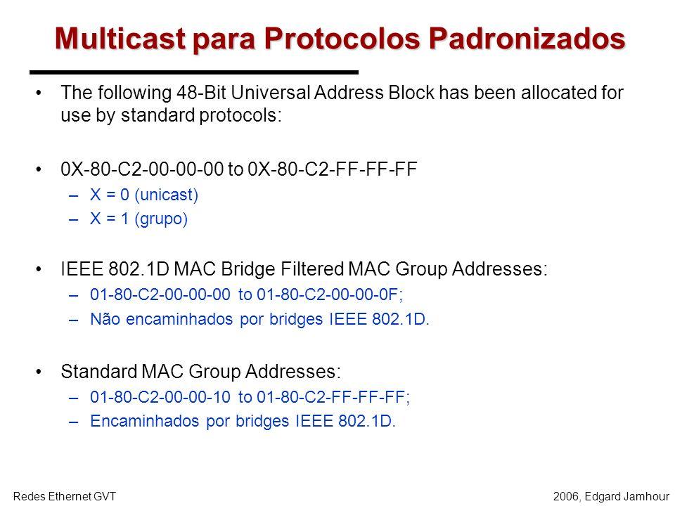 2006, Edgard JamhourRedes Ethernet GVT Endereços MAC Endereços MAC podem ser individuais ou em grupo. Endereços de grupo podem ser –broadcast (FF-FF-F