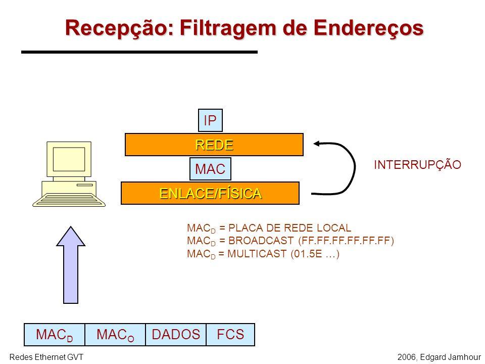 2006, Edgard JamhourRedes Ethernet GVT Princípio do Ethernet A tecnologia de redes locais (Ethernet) baseia-se no princípio de comunicação com broadca