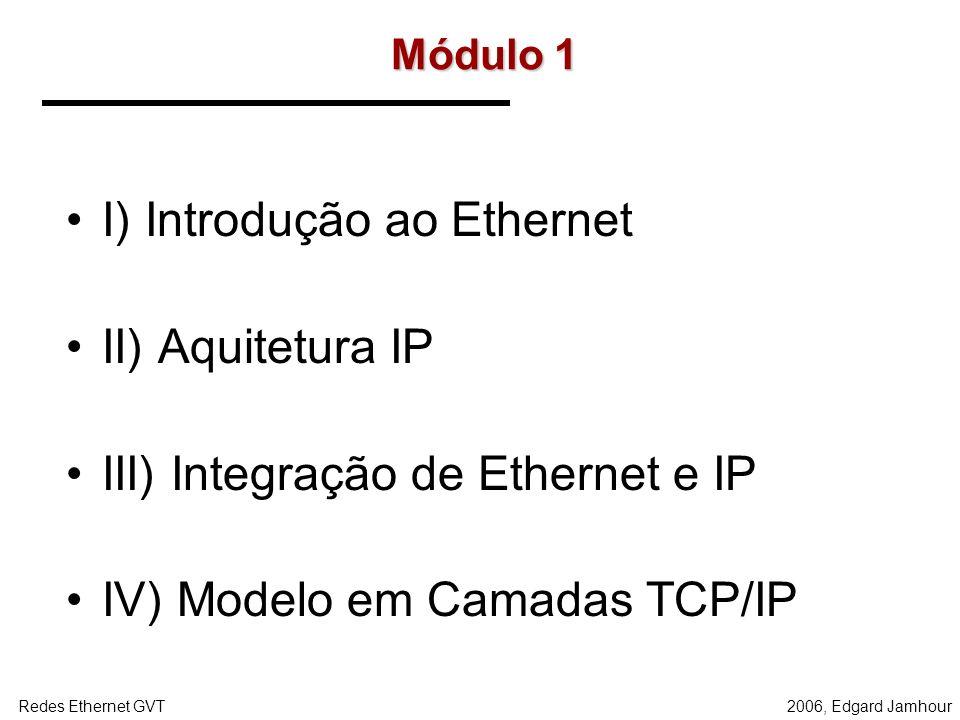 2006, Edgard JamhourRedes Ethernet GVT Módulo 1 I) Introdução ao Ethernet II) Aquitetura IP III) Integração de Ethernet e IP IV) Modelo em Camadas TCP/IP