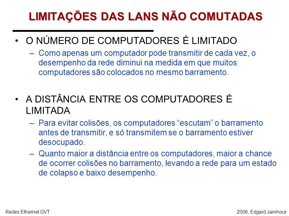 2006, Edgard JamhourRedes Ethernet GVT Exemplo eficiencia = 1/(1 + 6,44t/T) –t: tempo de propagação L = 200m então t=1 10-6s –T: tempo para transmitir
