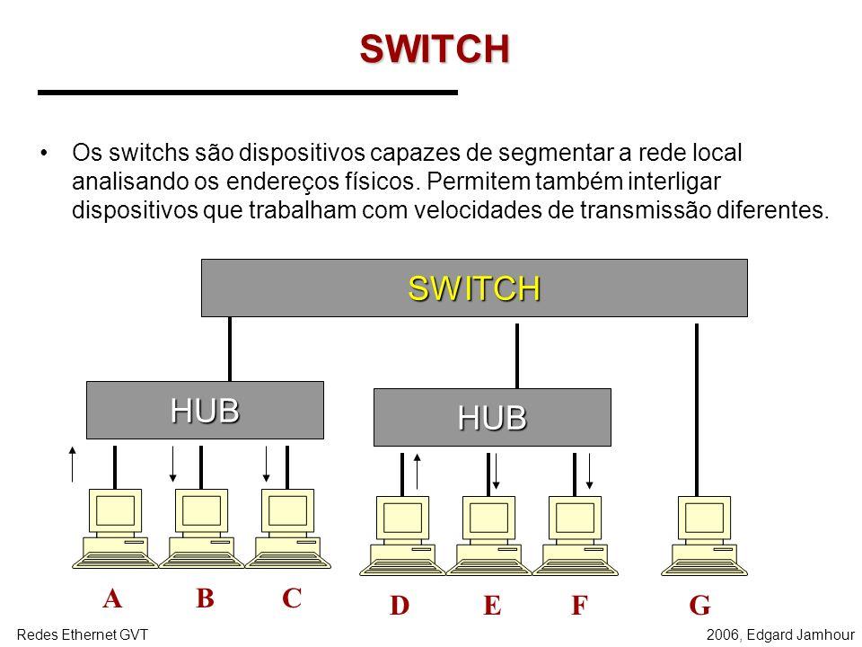 2006, Edgard JamhourRedes Ethernet GVT ETHERNET COMUTADA: SWITCH Hubs ou concentradores são dispositivos que simulam internamente a construção dos bar