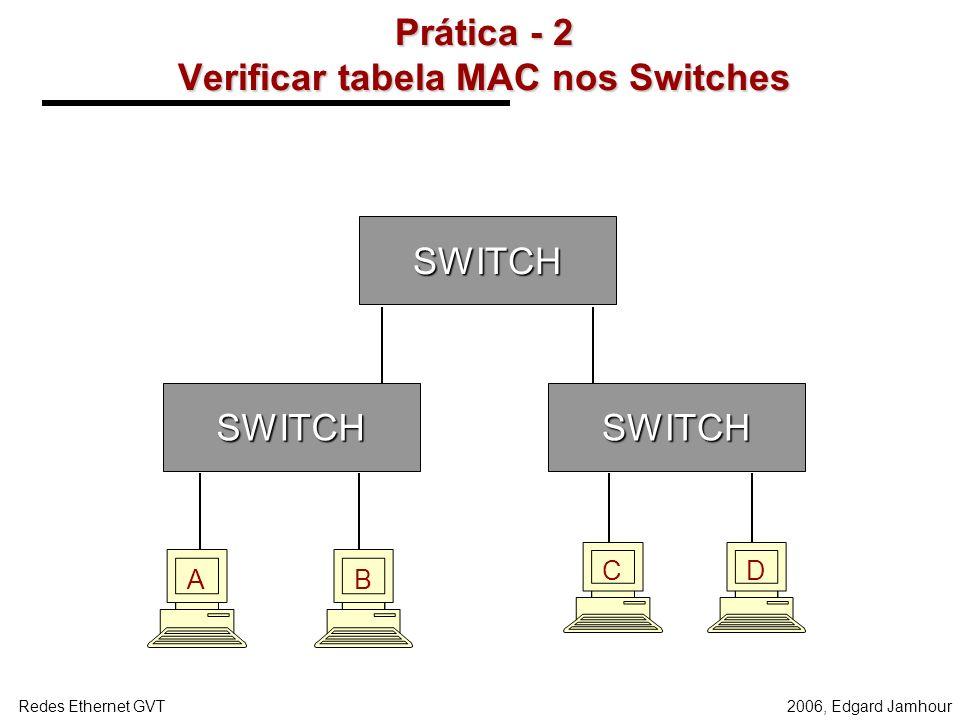 2006, Edgard JamhourRedes Ethernet GVT Prática - 1 Comandos Básicos –show interfaces –show interfaces interface-id –show mac address table dynamic –sh