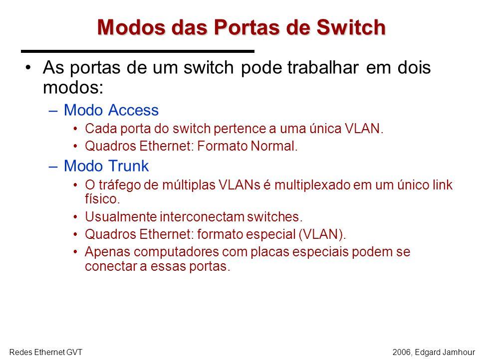 2006, Edgard JamhourRedes Ethernet GVT Interligação de Switches SWITCH A B C D E VLAN 1,2,3 VLAN 1 VLAN 2 VLAN 3 VLAN 2 TRUNK ACCESS Interface Trunk: