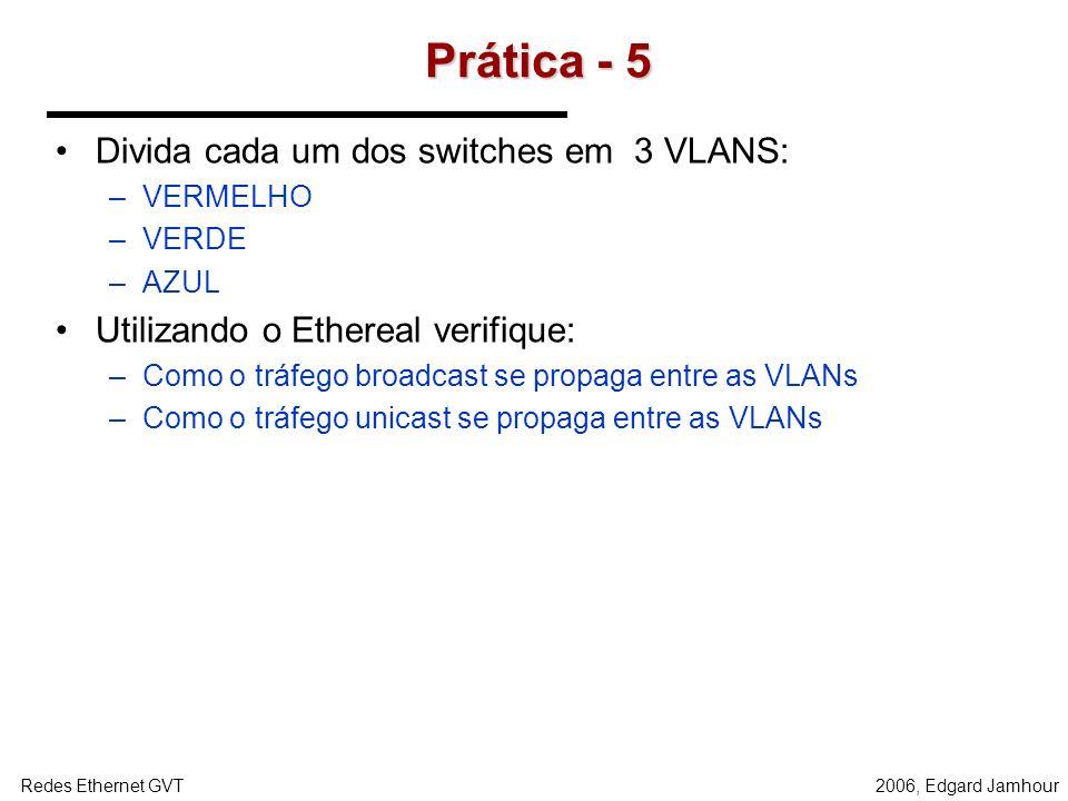 2006, Edgard JamhourRedes Ethernet GVT Auto-MDIX Auto-MDIX: Automatic Medium-Dependent Crossover switchhost Cabo paralelo (straight through) switch Ca