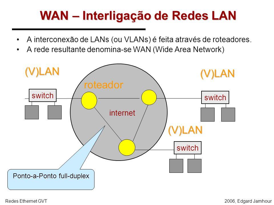 Curso de Redes Ethernet – GVT (03/2006) II – Arquitetura IP