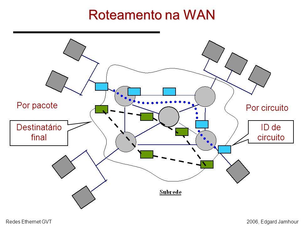 2006, Edgard JamhourRedes Ethernet GVT WAN – Interligação de Redes LAN A interconexão de LANs (ou VLANs) é feita através de roteadores. A rede resulta