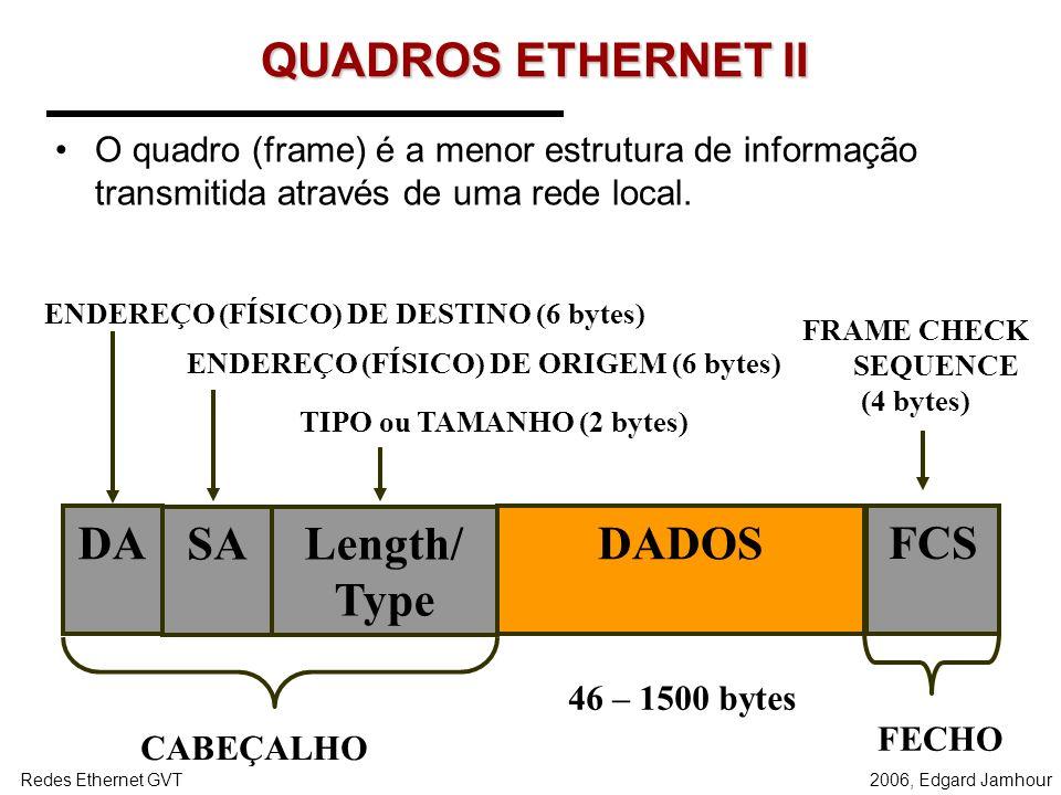 2006, Edgard JamhourRedes Ethernet GVT QUADROS ETHERNET II O quadro (frame) é a menor estrutura de informação transmitida através de uma rede local.