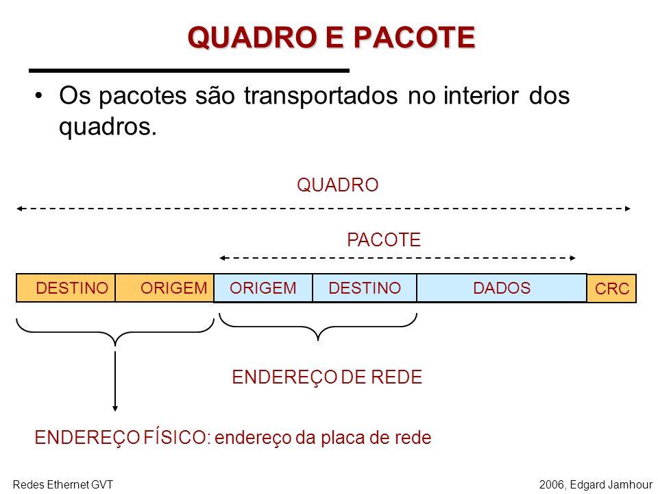 2006, Edgard JamhourRedes Ethernet GVT ROTEADORES Os roteadores são dispositivos responsáveis por rotear os pacotes através da rede. Cada roteador pos