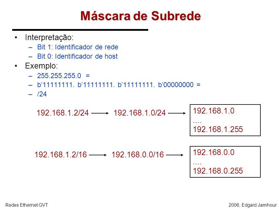 2006, Edgard JamhourRedes Ethernet GVT Notação Decimal Pontuada