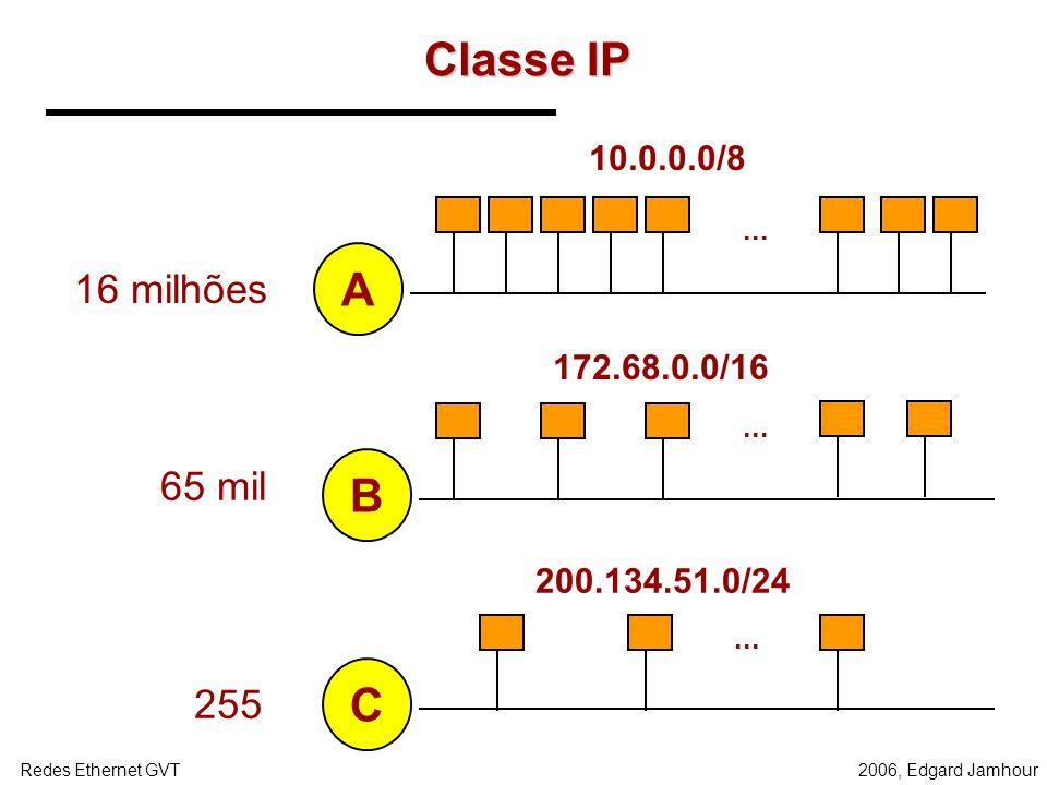 2006, Edgard JamhourRedes Ethernet GVT Máscara de Subrede Interpretação: –Bit 1: Identificador de rede –Bit 0: Identificador de host Exemplo: –255.255