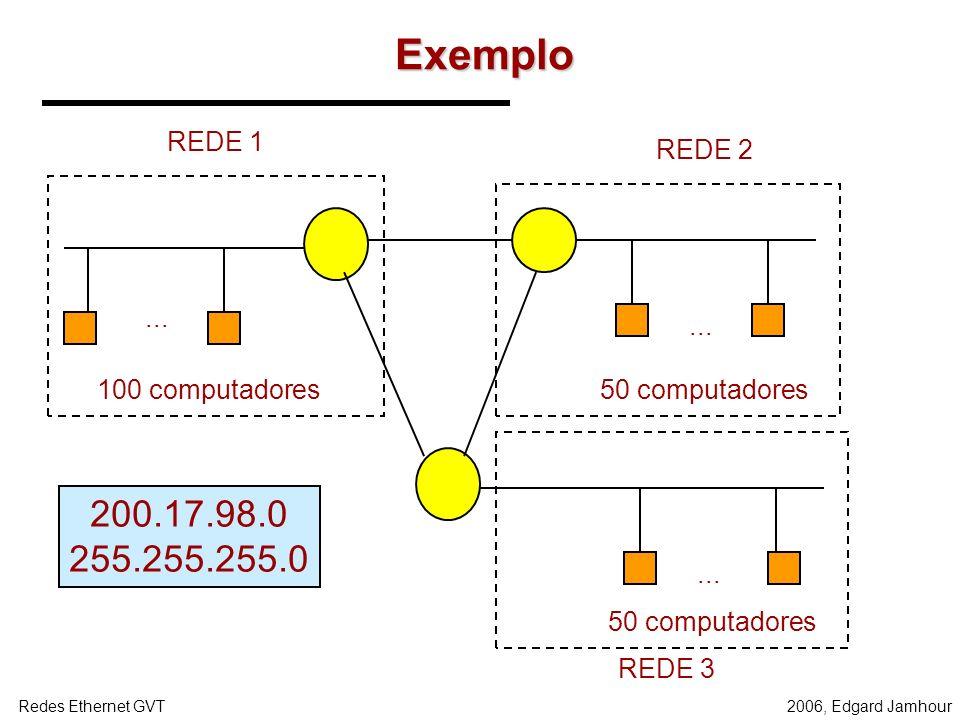 2006, Edgard JamhourRedes Ethernet GVT REGRA BÁSICA PARA ATRIBUIÇÃO DE ENDEREÇOS IP HOSTS NA MESMA REDE LOCAL –DEVEM TER O MESMO ID DE REDE HOSTS COM