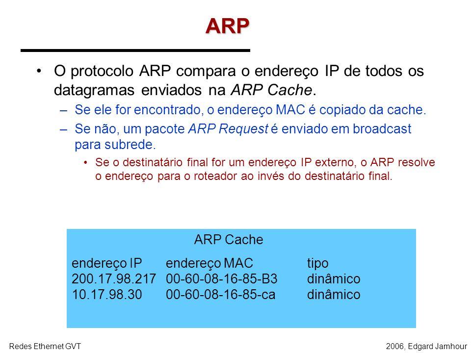 2006, Edgard JamhourRedes Ethernet GVT ARP A B C ARPREQUESTARPREPLY qual o MAC do IP 200.134.51.6 ?o MAC do IP 200.134.51.6 é C ?
