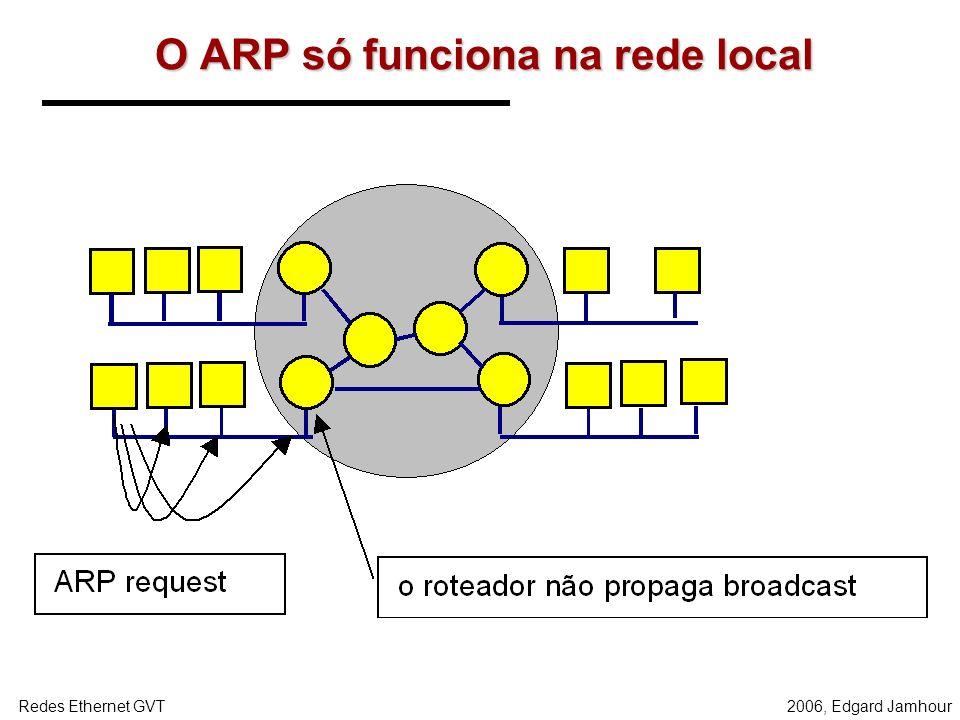 2006, Edgard JamhourRedes Ethernet GVT ARP O protocolo ARP compara o endereço IP de todos os datagramas enviados na ARP Cache. –Se ele for encontrado,